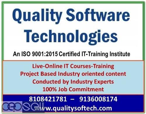 ONLINE JAVA TRAINING, JAVA COURSES IN THANE - MUMBAI – Quality Software Technologies 0