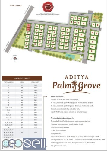 Converted Premium Residential Plots with tons of AMENITIES, 0